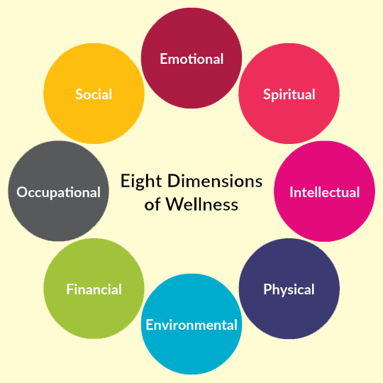 Eight_Dimensions_of_Wellness